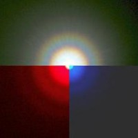 Artificial corona around LED lamps of different colors, created with lycopodium spores. As can be seen the diffraction rings of red light have a greater radius than those of blue light.